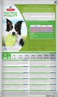 Hill's Science Plan Canine - Adult 7+ Youthful Vitality Medium Breed con Pollo & Arro 10 kg