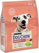 Purina Dog Chow Adult Sensitive med Lax 2.5 kg