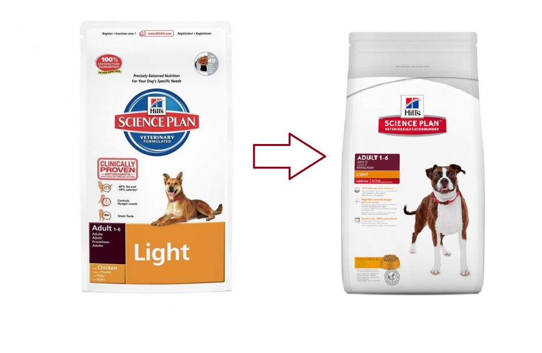 Hill's Science Plan Canine Adult Light Medium med Kylling 3 kg, 12 kg