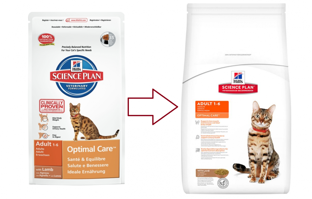 Hill's Science Plan Feline Adult Optimal Care Lam 400 g