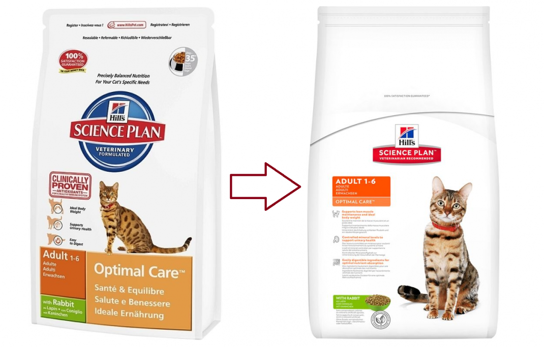 Hill's Science Plan Feline Adult Optimal Care Kanin 2 kg