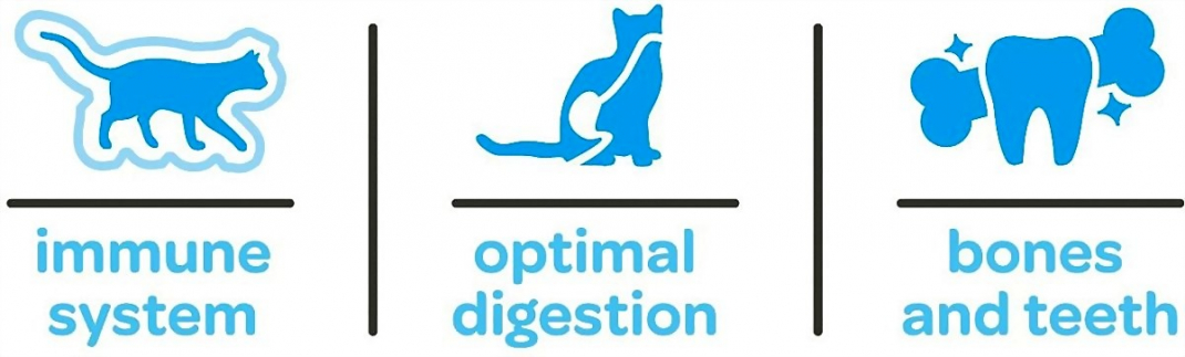 Smølke Kitten Optimal Growth Smaak Kip & Lamsvlees & Vissen