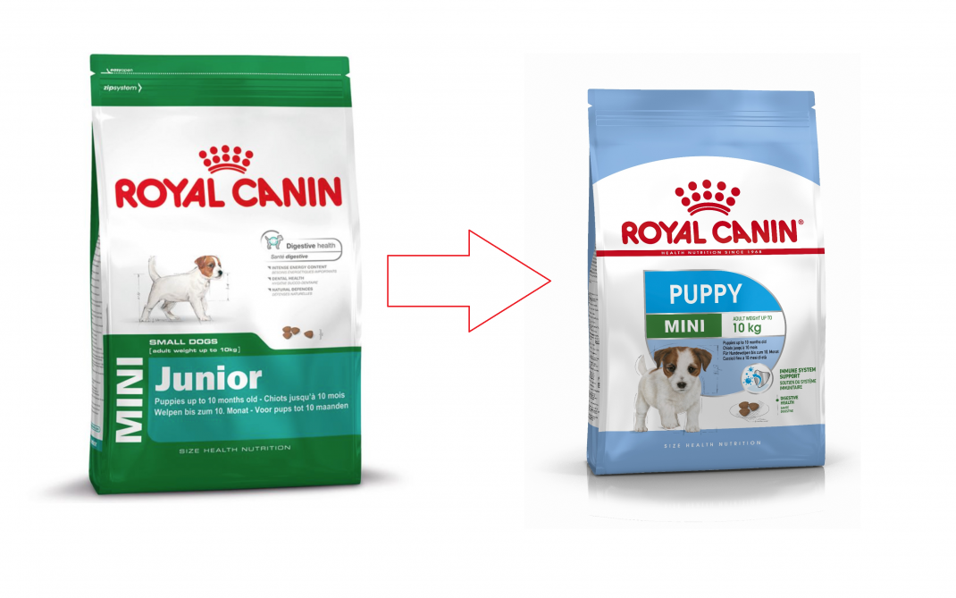 Royal Canin Size Health Nutrition Mini Puppy  2 kg Fjærkre